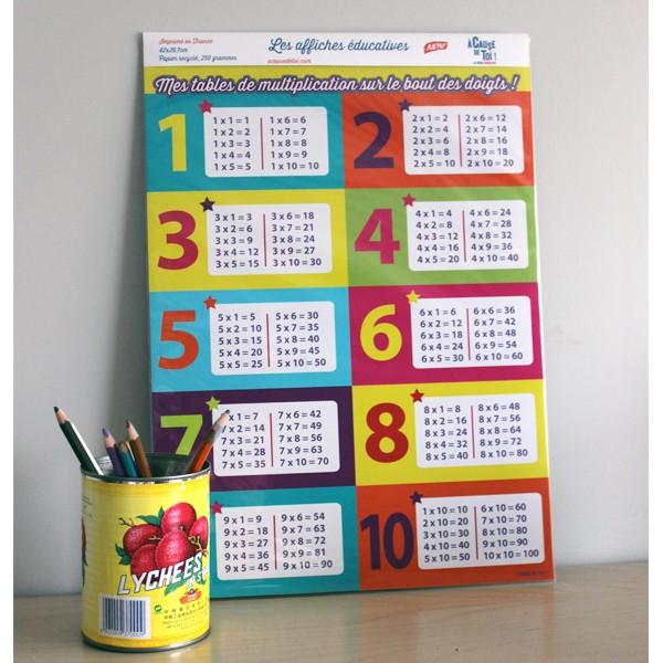 Poster tables de multiplication cause de toi - Les tables de multiplication de 1 a 10 ...