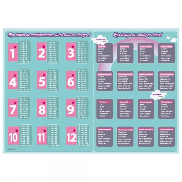 Sous main educatif rose conjugaison tables de - Affiche multiplication ...